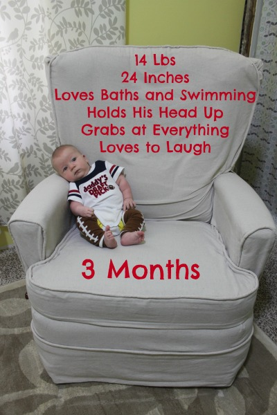 Harrison 3 Month Stats